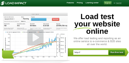 Главная страница сайта Load Impact