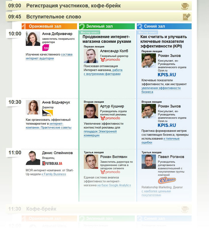 Программа конференция «Бизнес интернет-магазинов и онлайн-сервисов»