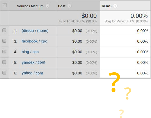 данные о расходах Facebook ads в Google Analytics