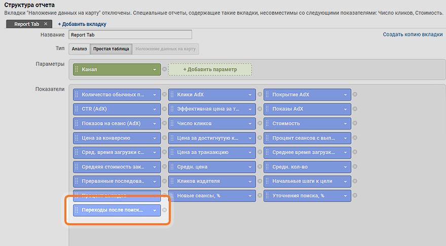 Максимальное кол-во показателей в специальных отчетах Google Analytics