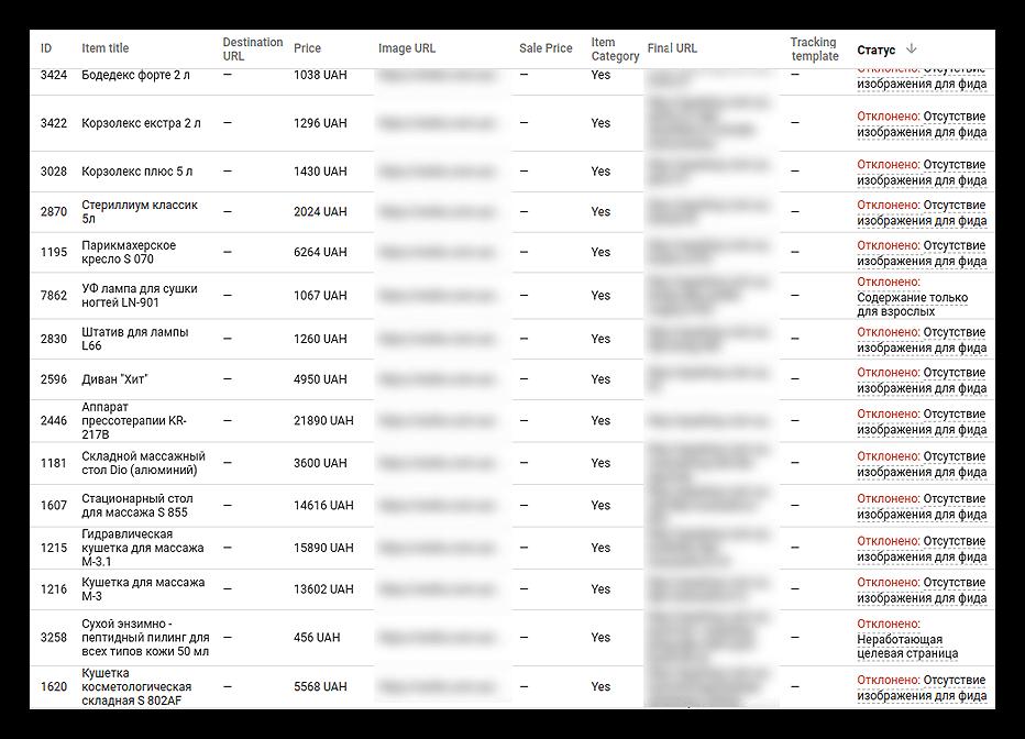 Фид данных в AdWords c необходимыми атрибутами