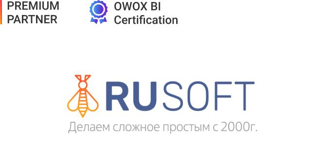 Логотип RuSoft