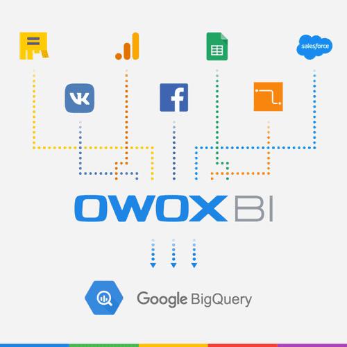 Объединение данных в Google BigQuery