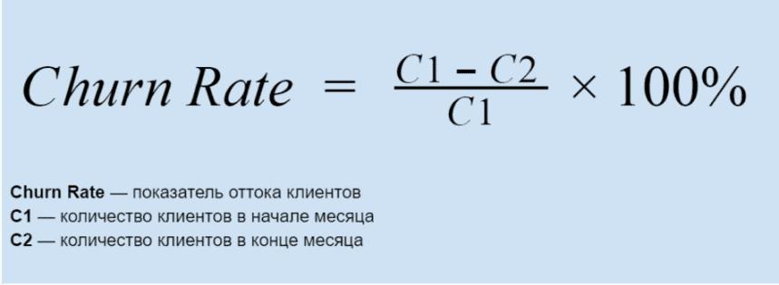Формула расчета Churn Rate