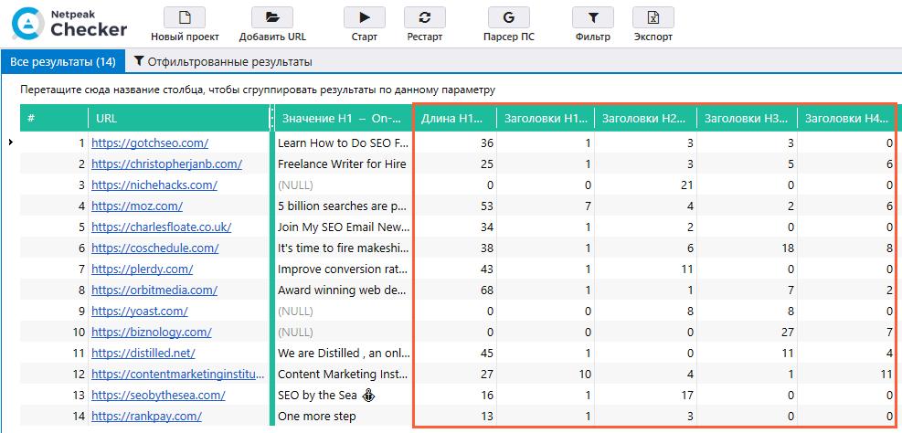 Анализ заголовков иподзаголовков для списка страниц вNetpeak Checker